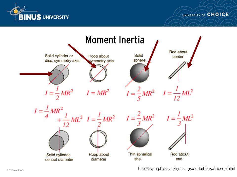 Moment Inertia http://hyperphysics.phy-astr.gsu.edu/hbase/inecon.html