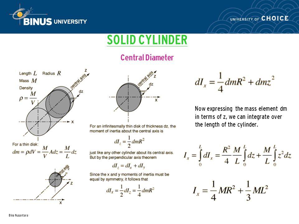 SOLID CYLINDER Central Diameter