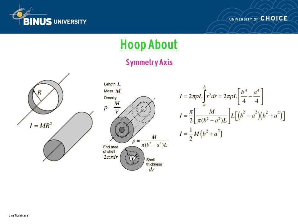Hoop About Symmetry Axis Bina Nusantara