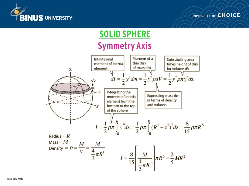 SOLID SPHERE Symmetry Axis