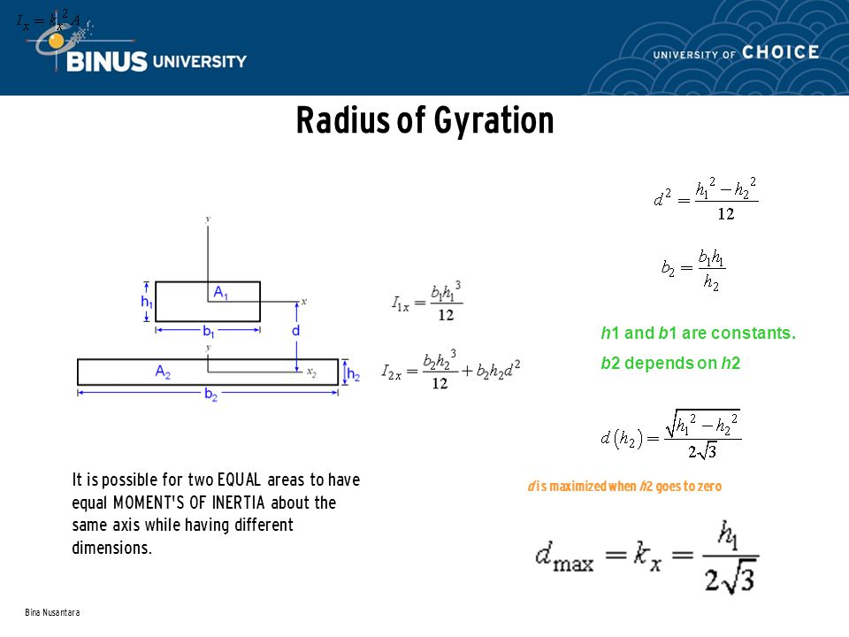 Radius of Gyration h1 and b1 are constants. b2 depends on h2.