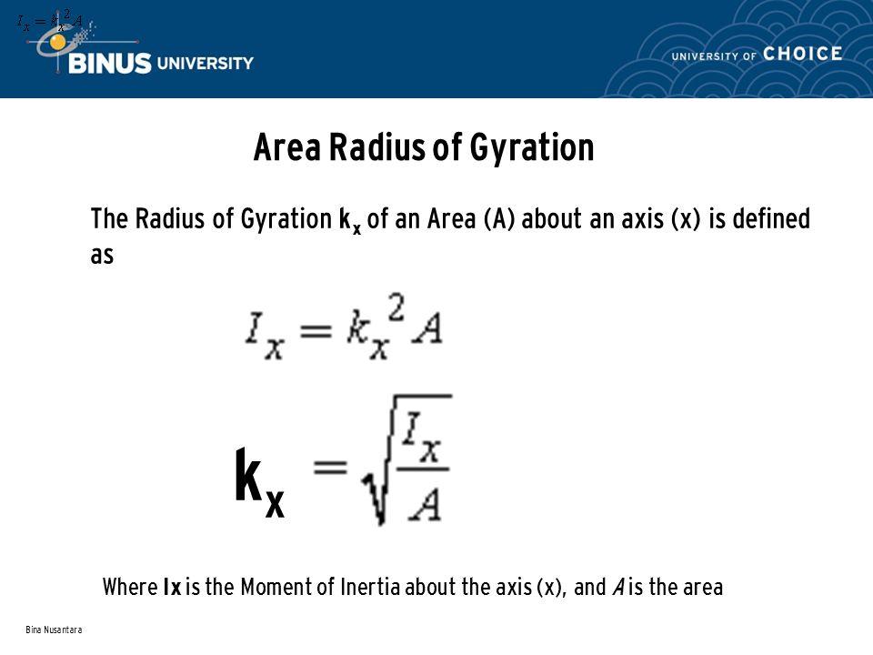 Area Radius of Gyration