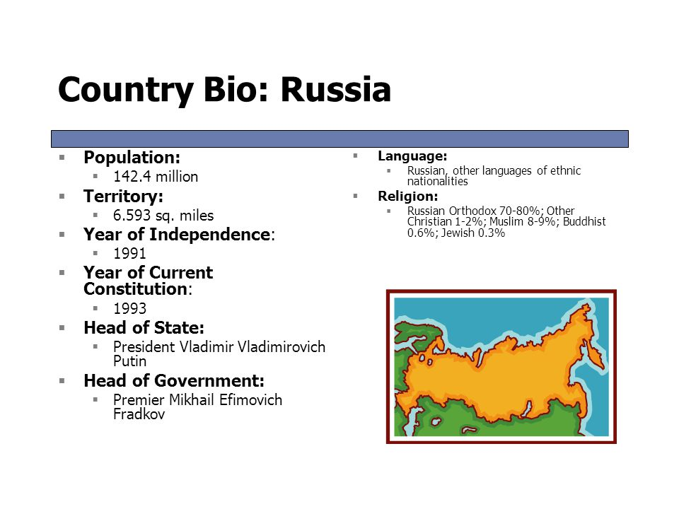 Country Bio: Russia Population: Territory: Year of Independence: