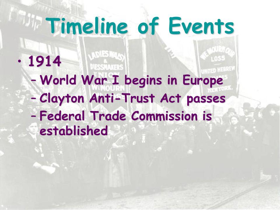 Timeline of Events 1914 World War I begins in Europe