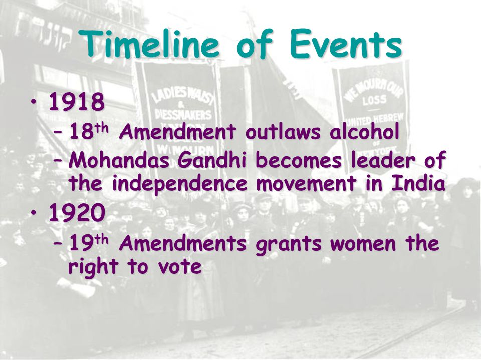 Timeline of Events 1918 1920 18th Amendment outlaws alcohol