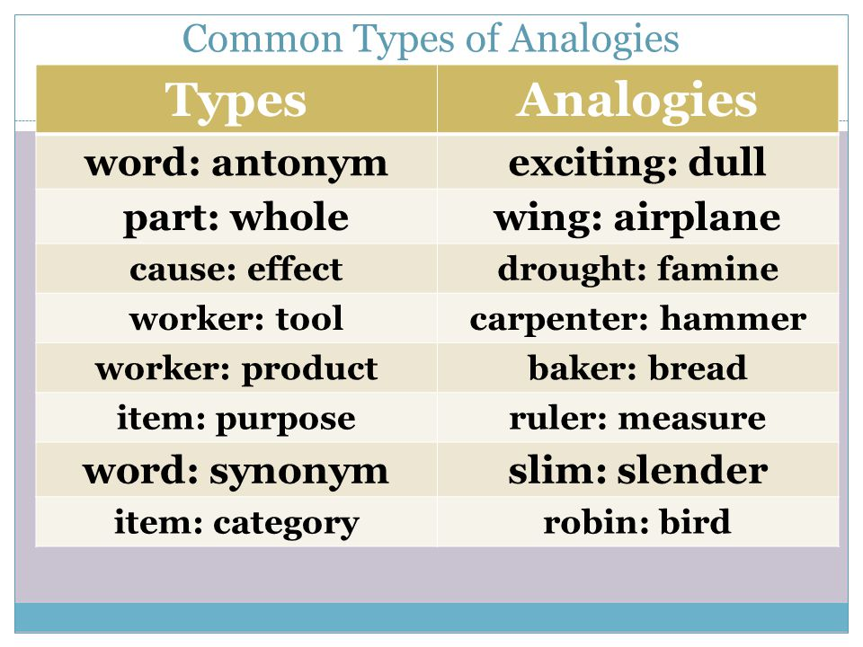 Common Types of Analogies