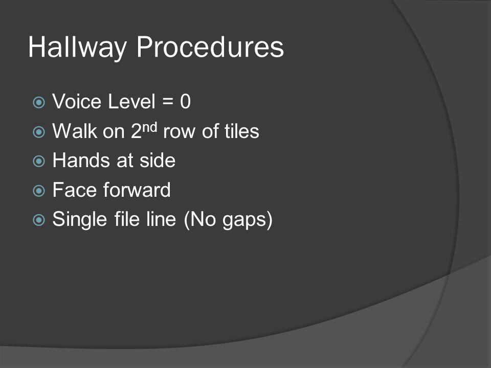Hallway Procedures Voice Level = 0 Walk on 2nd row of tiles