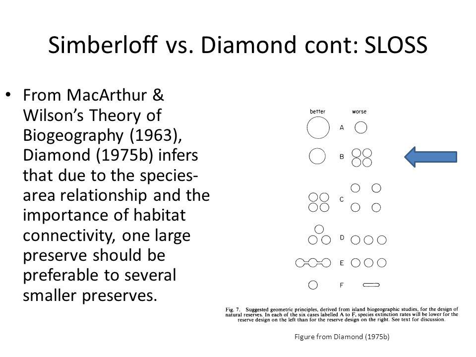 Simberloff vs. Diamond cont: SLOSS