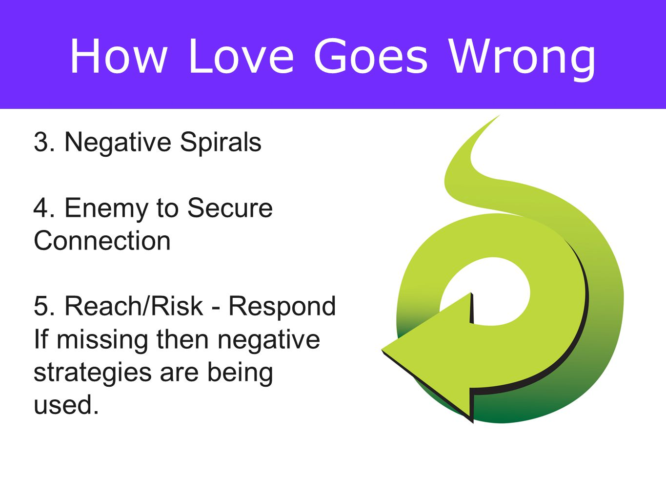 How Love Goes Wrong 3. Negative Spirals 4. Enemy to Secure Connection 5.