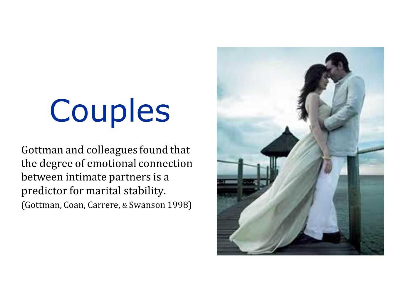 Couples Notice: Couple research emerged out of research done with married, heterosexual couples.