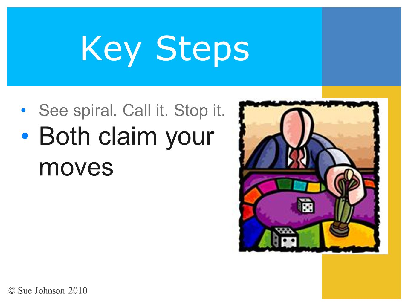 Key Steps Both claim your moves See spiral. Call it. Stop it.