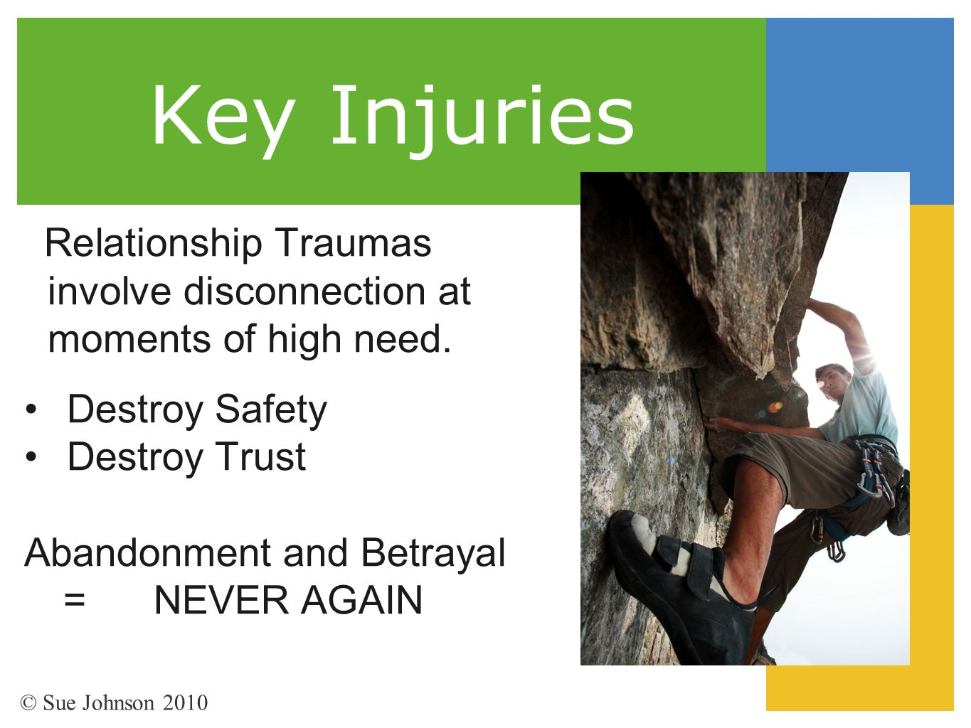 Key Injuries Relationship Traumas involve disconnection at moments of high need. Destroy Safety.