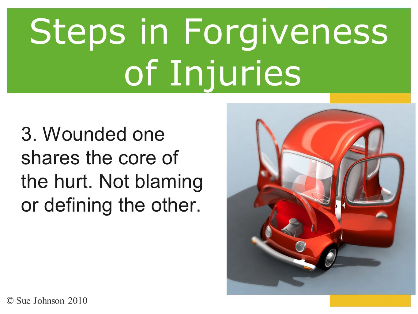 Steps in Forgiveness of Injuries