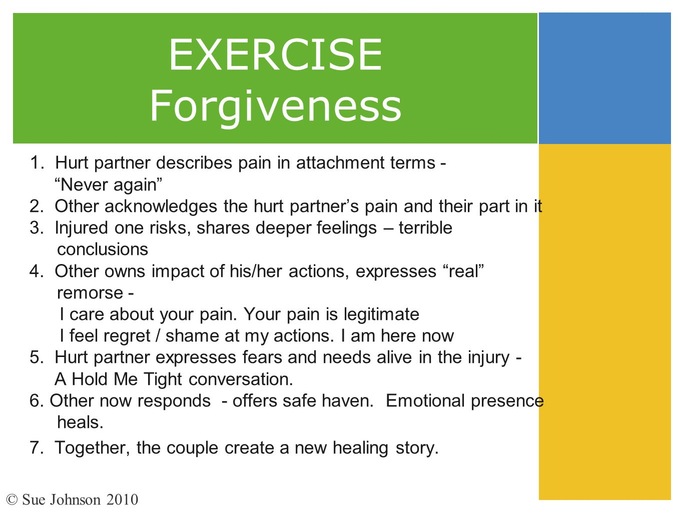 EXERCISE Forgiveness 1. Hurt partner describes pain in attachment terms - Never again