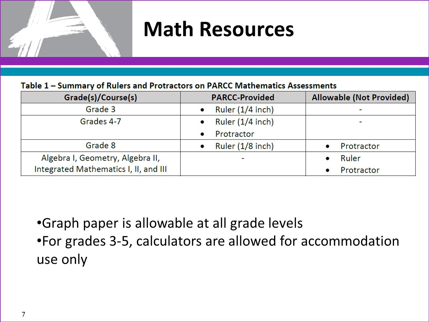 Math Resources Graph paper is allowable at all grade levels