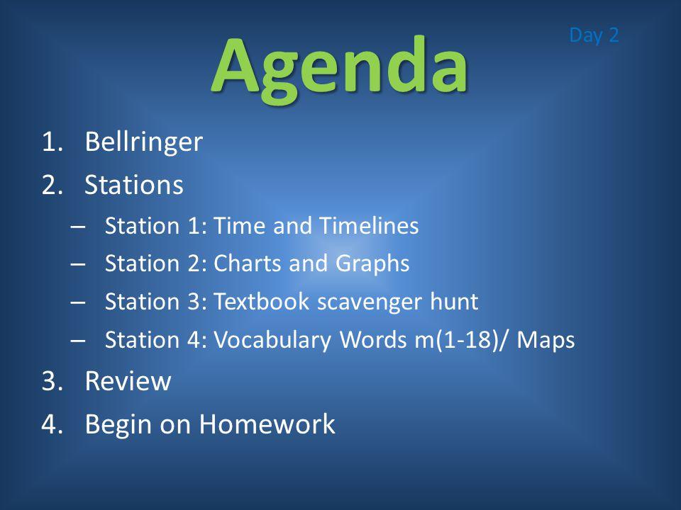 Agenda Bellringer Stations Review Begin on Homework