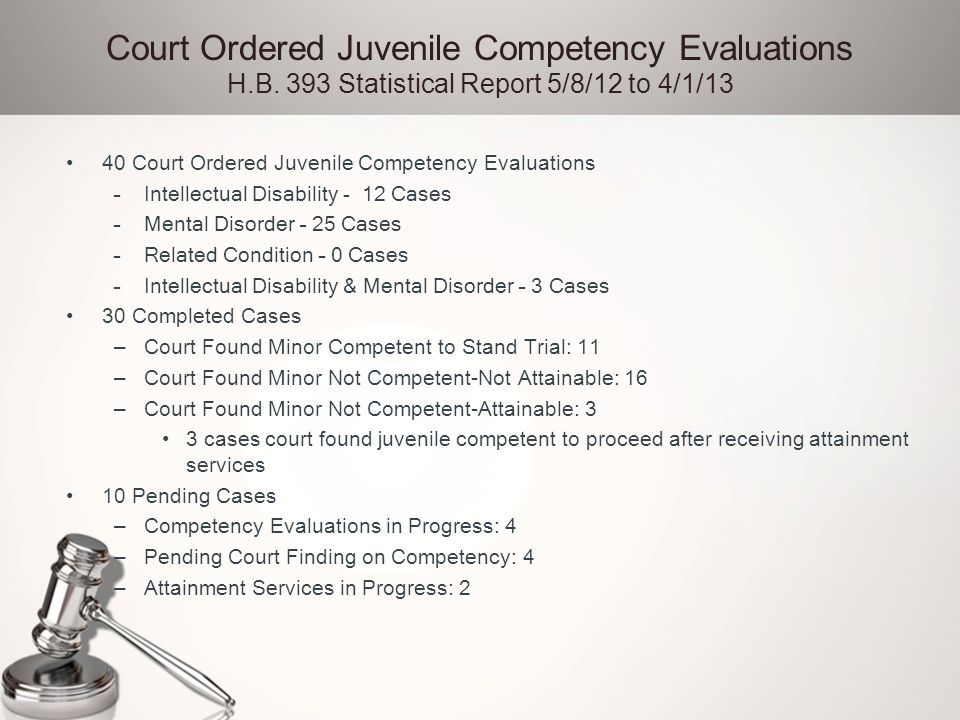 Court Ordered Juvenile Competency Evaluations H. B