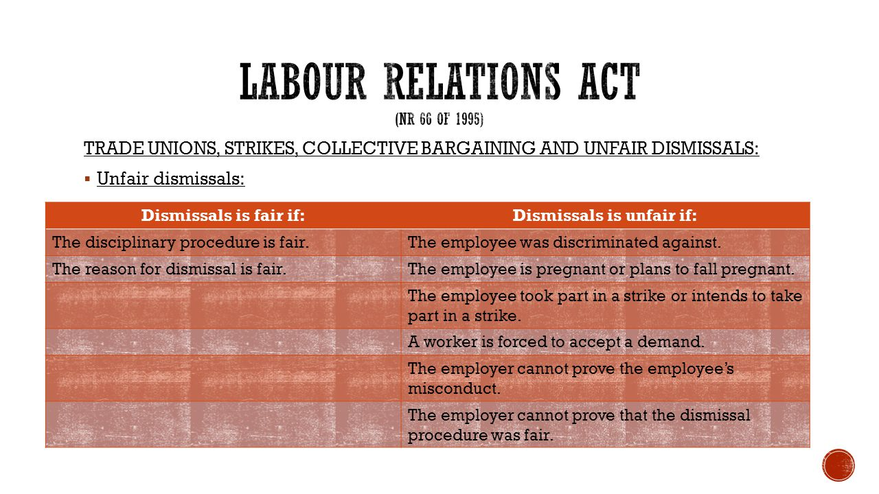 Labour Relations Act, 66 of 1995
