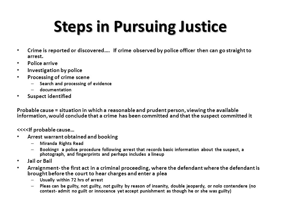 Steps in Pursuing Justice
