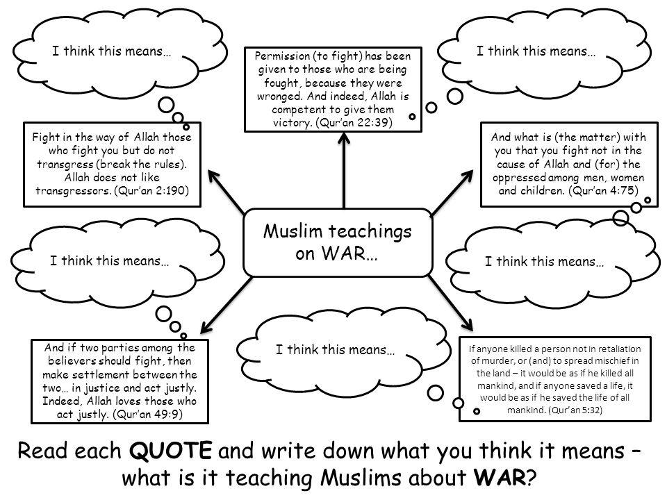 Muslim teachings on WAR…