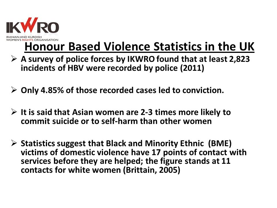 Honour Based Violence Statistics in the UK