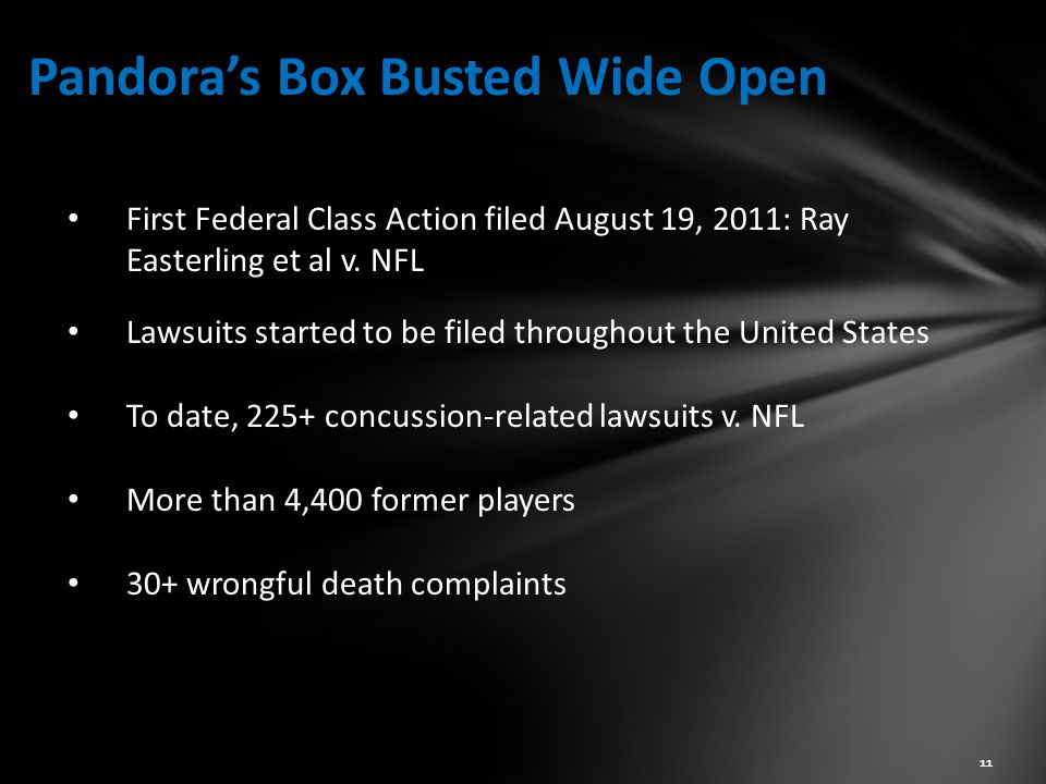 Pandora's Box Busted Wide Open