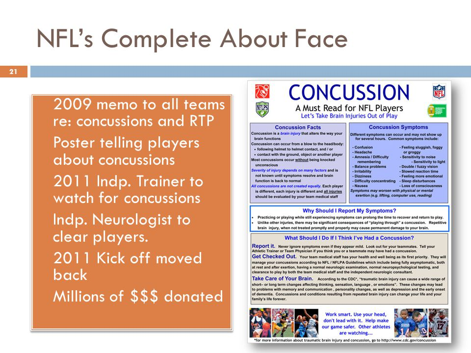 NFL's Complete About Face