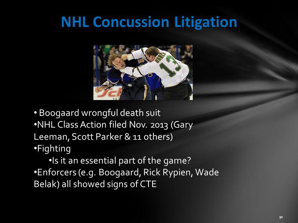 NHL Concussion Litigation