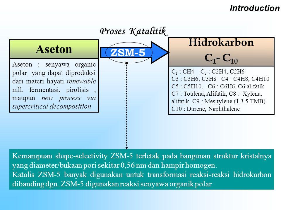 Aseton Proses Katalitik Hidrokarbon C1- C10 ZSM-5 Introduction