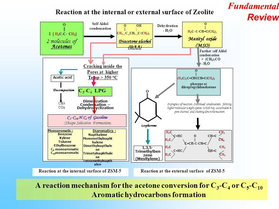 Fundamental Review O. ║ H3C- C-CH=C(CH3)2. Mesityl oxide. (MSO) O OH. ║ │