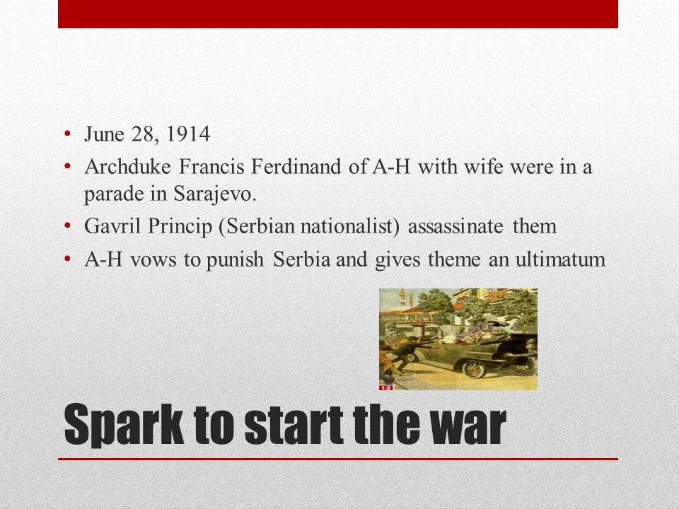 Spark to start the war June 28, 1914