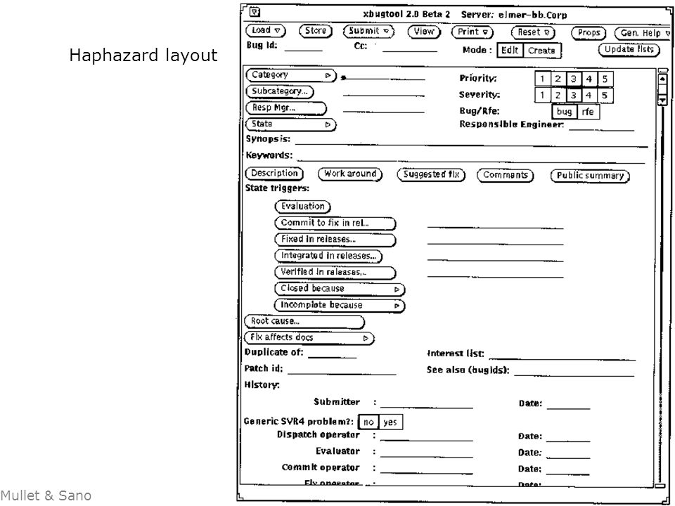 Haphazard layout Mullet & Sano