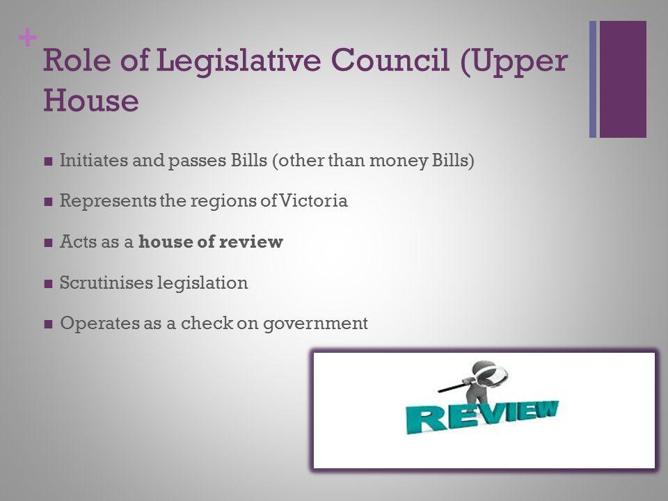 Role of Legislative Council (Upper House