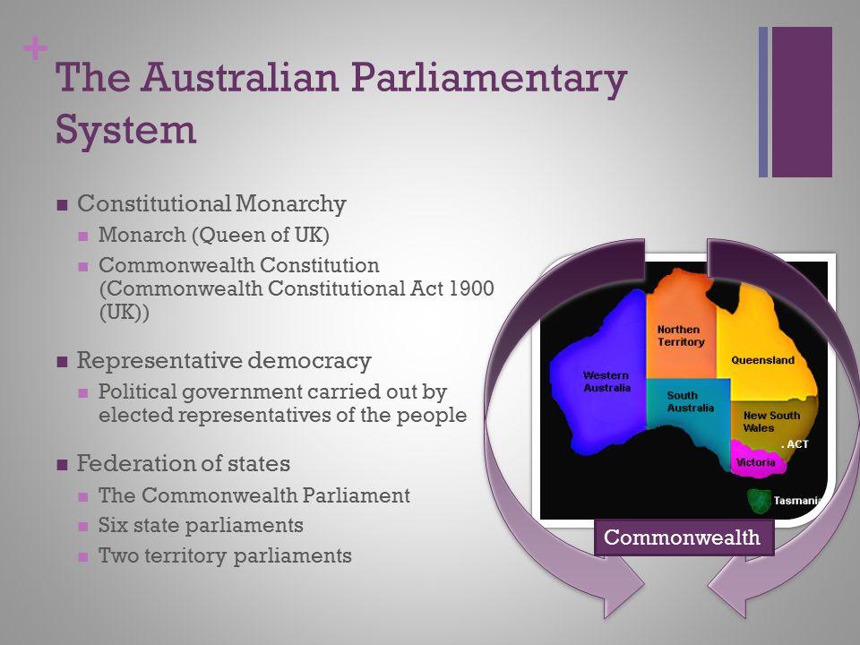 The Australian Parliamentary System
