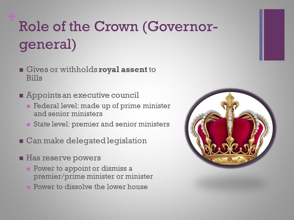 Role of the Crown (Governor-general)