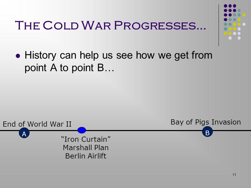 The Cold War Progresses…