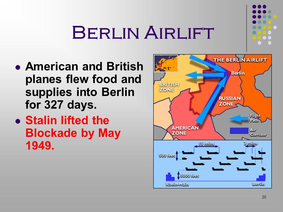 Berlin Airlift American and British planes flew food and supplies into Berlin for 327 days.