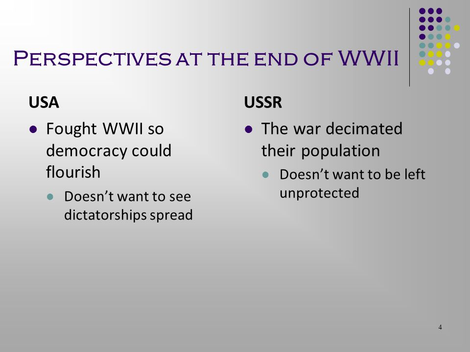 Perspectives at the end of WWII