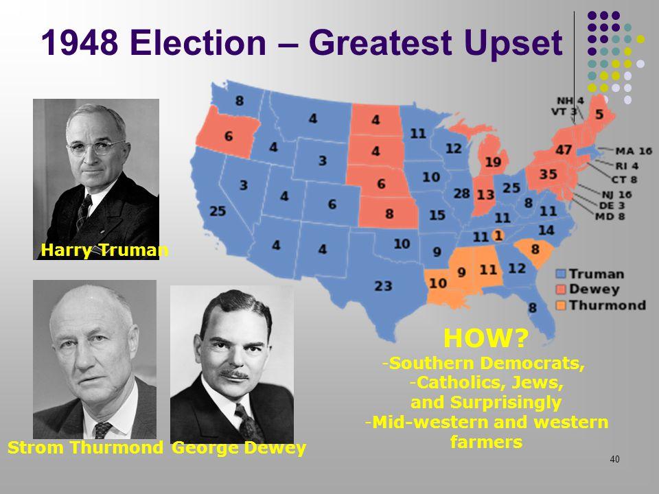 1948 Election – Greatest Upset