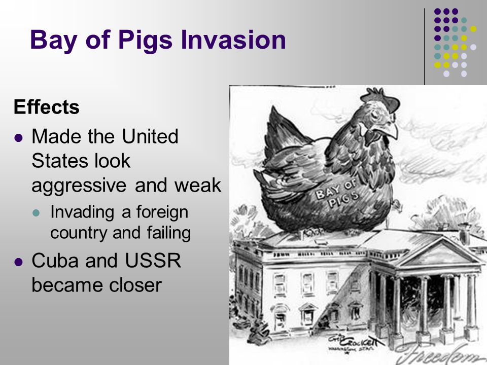 Bay of Pigs Invasion Effects