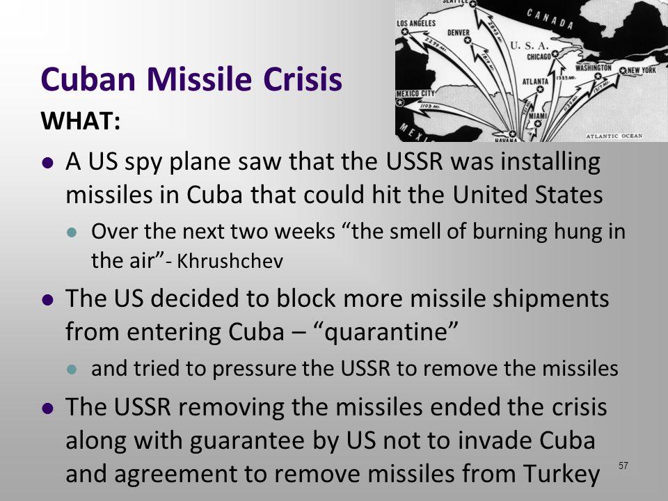 Cuban Missile Crisis WHAT: