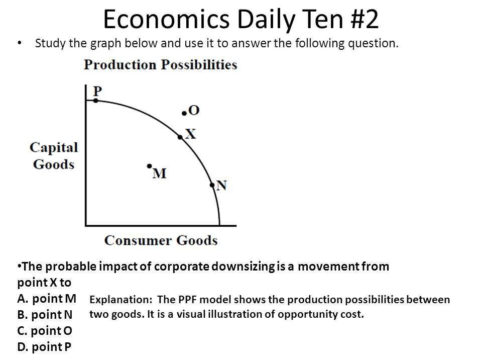 Economics Daily Ten #2 Study the graph below and use it to answer the following question.