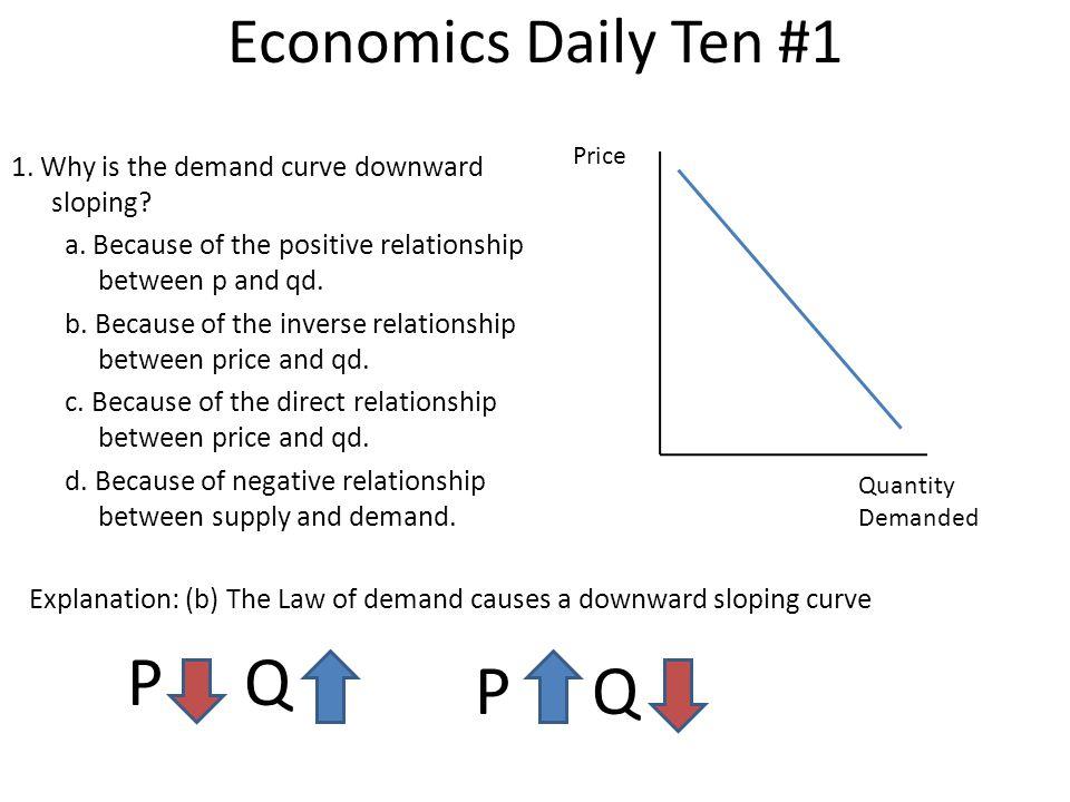 P Q P Q Economics Daily Ten #1