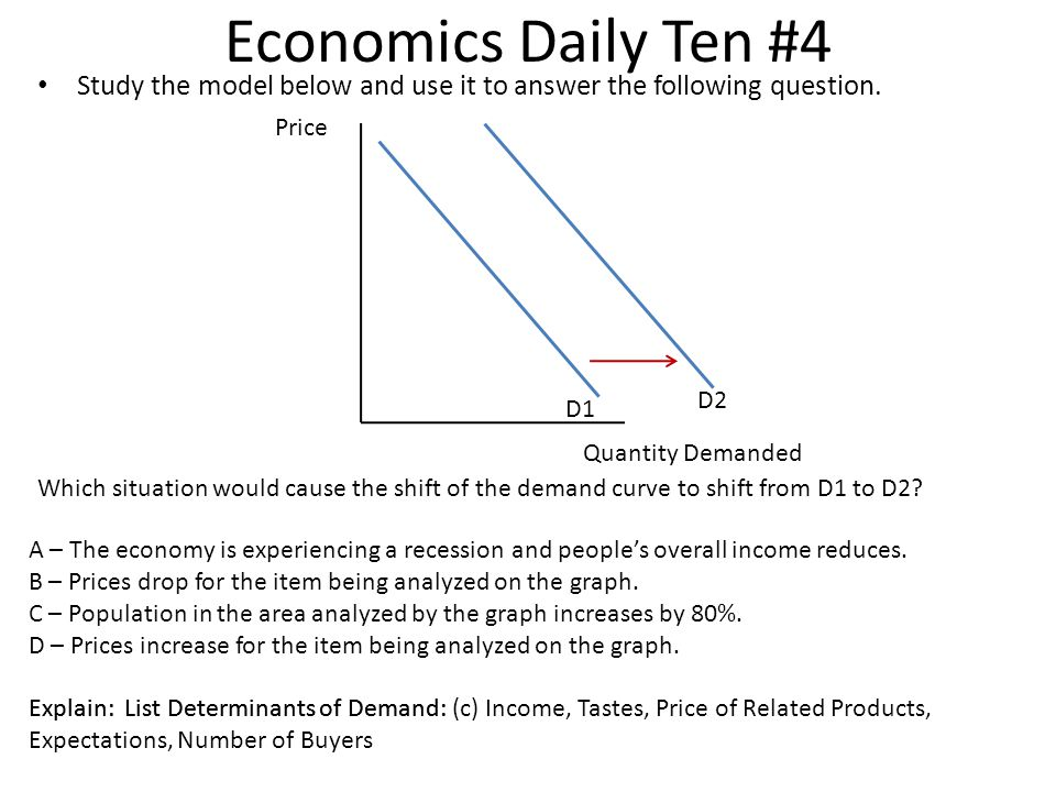 Economics Daily Ten #4 Study the model below and use it to answer the following question. Price. D2.