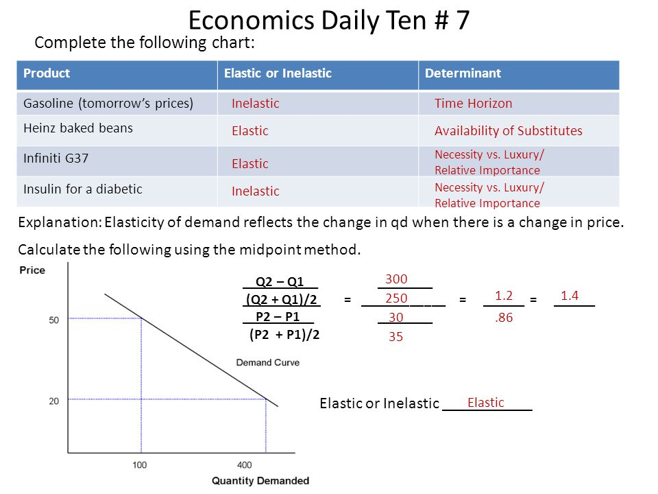 Economics Daily Ten # 7 Complete the following chart: