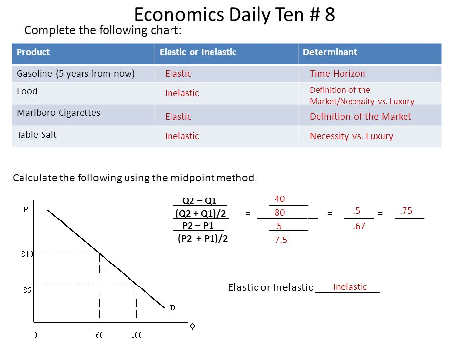 Economics Daily Ten # 8 Complete the following chart:
