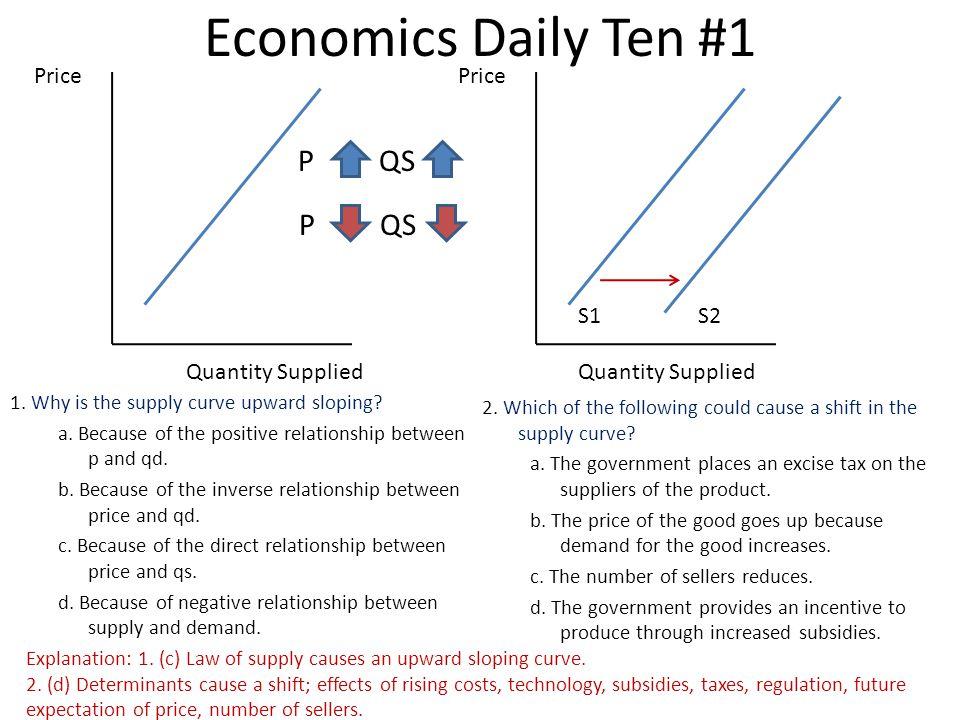 Economics Daily Ten #1 P QS P QS Price Price S1 S2 Quantity Supplied