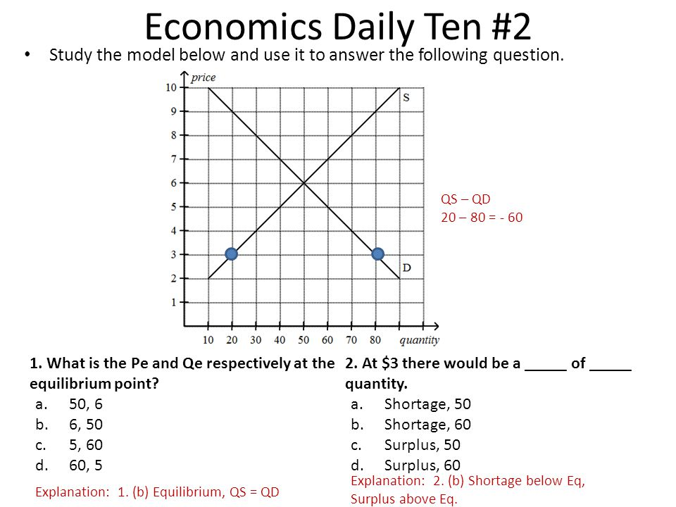Economics Daily Ten #2 Study the model below and use it to answer the following question. QS – QD.