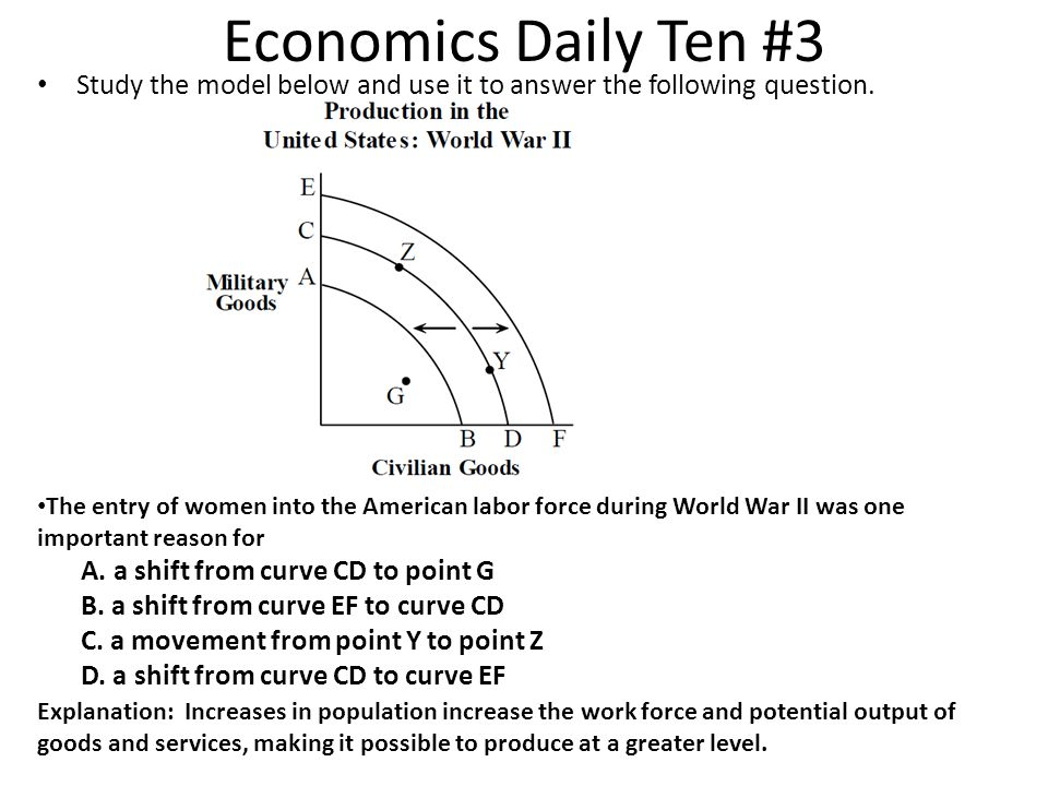 Economics Daily Ten #3 Study the model below and use it to answer the following question.