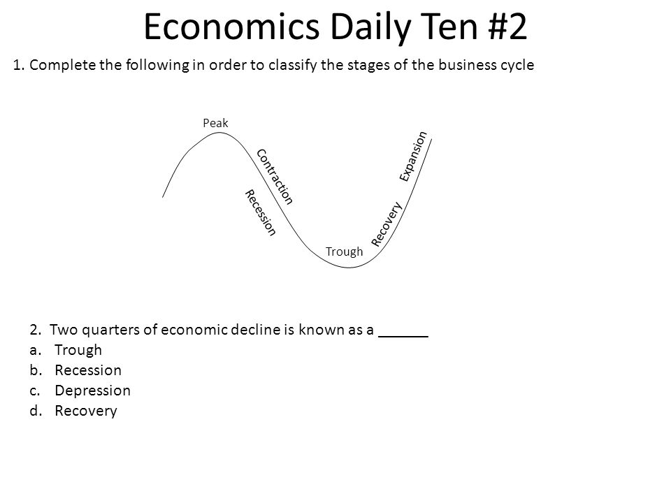 Economics Daily Ten #2 1. Complete the following in order to classify the stages of the business cycle.